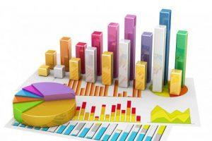آماری که از بودجه میدهند واقعی نیست/چطور ۵ سال دیگر با آمار غلط زندگی کنیم؟